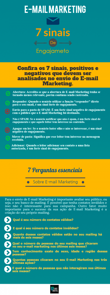 Infográfico E-mail Marketing.