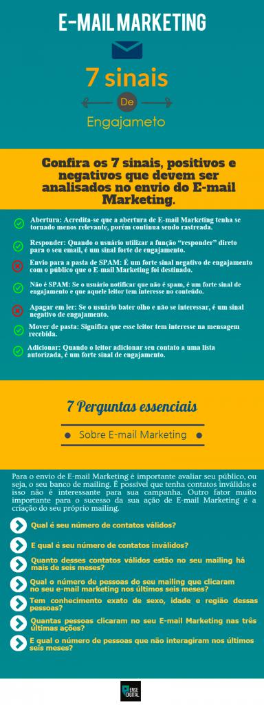 Infográfico E-mail Marketing.