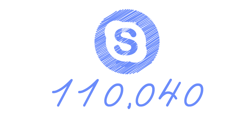 Internet skype